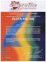Dyplom Złotej Kielni